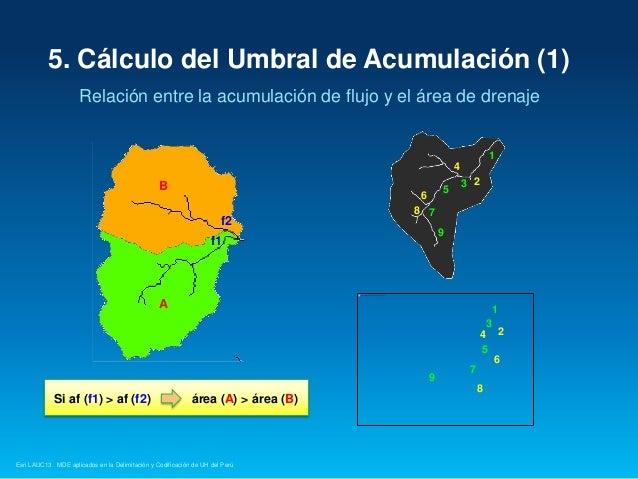 5. Cálculo del Umbral de Acumulación (1) Relación entre la acumulación de flujo y el área de drenaje  1 4  B  5  6  f2  3 ...