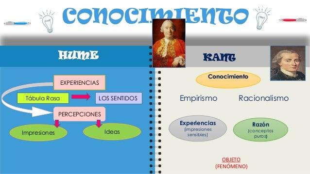 Kant vs hume source of morality