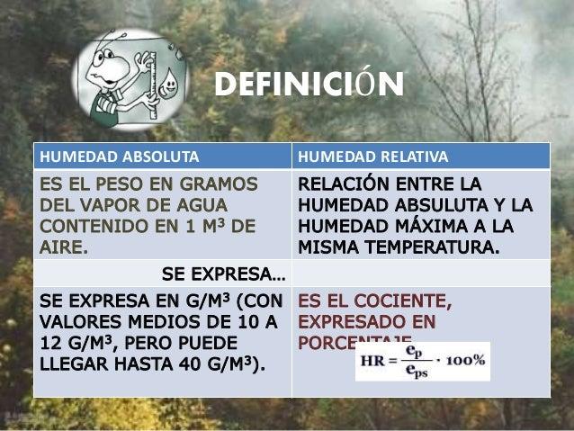 Humedad ambiental en casa latest domtica casa inteligente xiaomi aqara smart temperatura - Humedad ideal en casa ...