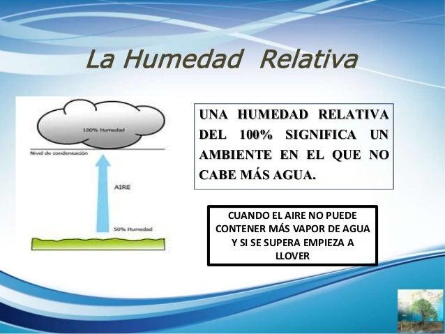 La humedad - Humedad relativa en casa ...