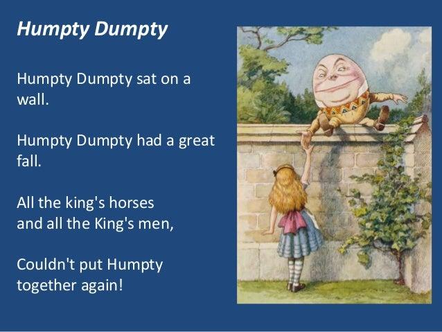 Humpty DumptyHumpty Dumpty sat on awall.Humpty Dumpty had a greatfall.All the kings horsesand all the Kings men,Couldnt pu...