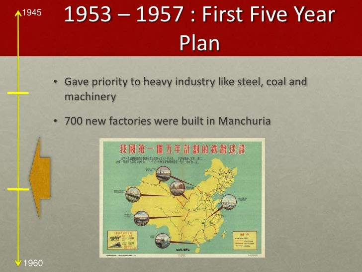 stalin nep and the first five Domestic policies and their impact lesson 1: why did stalin make the great turn nep, driving forces behind economic change, industrial development, nep and peasants, nep and workers, collectivisation, five-year plans lesson presentation: file first-fifth five-year plans, heavy industry.