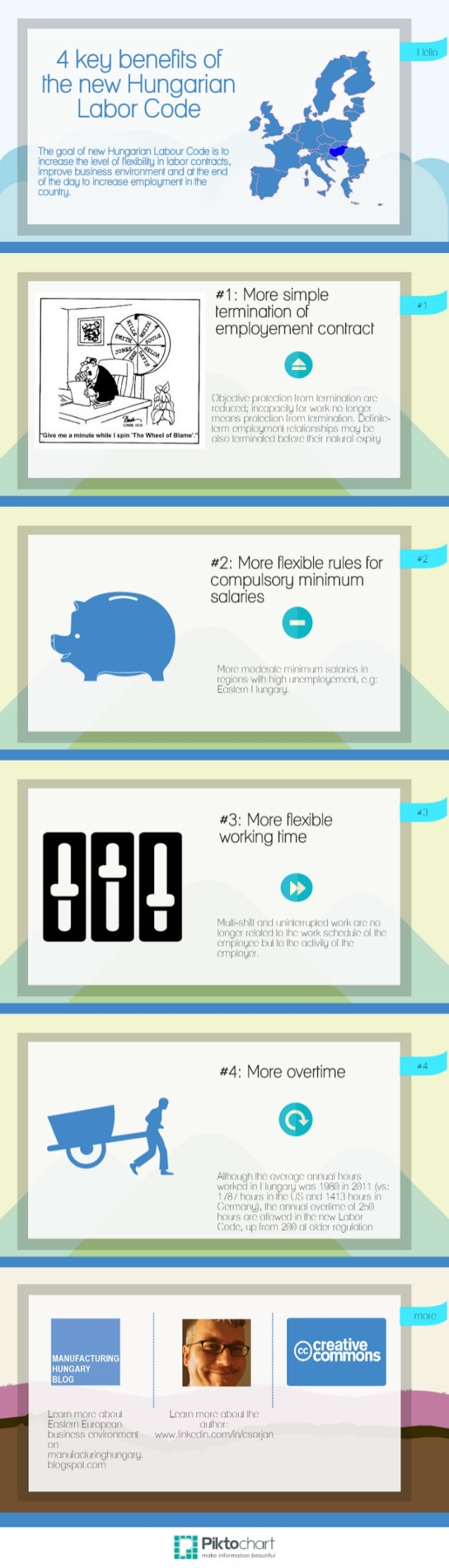 Infographics: 4 key benefits of the new Hungarian Labor Code