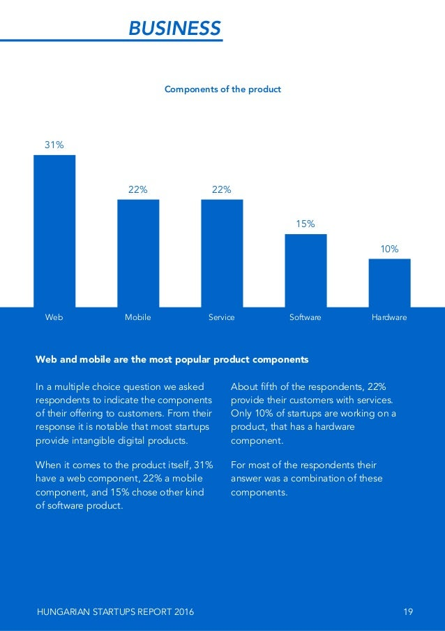 HUNGARIAN STARTUPS REPORT 2016 20 We also asked the respondents about the revenue model their business is based on. The re...