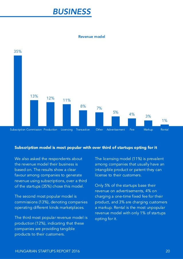 HUNGARIAN STARTUPS REPORT 2016 21 Sources of knowledge and networking The survey asked about the sources of knowledge and ...