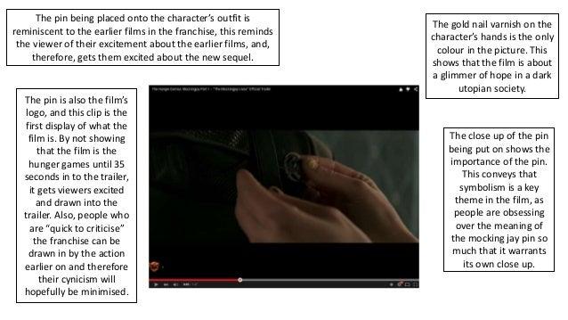 Hunger games mockingjay part 1 advertising analysis