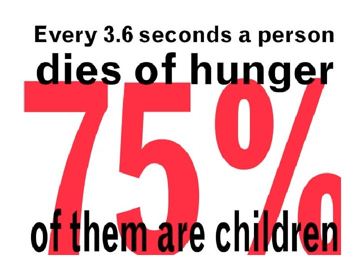 Americas hunger issues