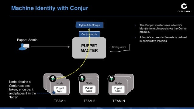 PuppetConf 2017: Securing Secrets for Puppet, Without Interrupting Fl…