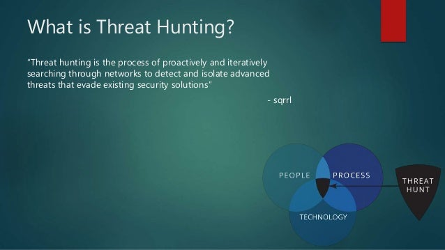 """What is Threat Hunting? """"Threat hunting is the process of proactively and iteratively searching through networks to detect..."""