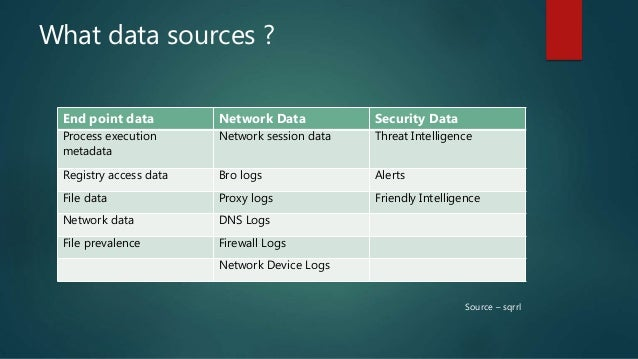 What data sources ? End point data Network Data Security Data Process execution metadata Network session data Threat Intel...