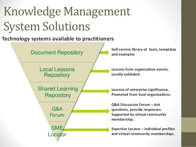 Knowledge Management And Information Governance