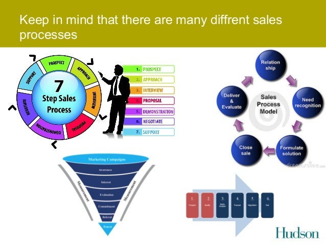 Hunter farmer ....a sales model… or competences needed ...