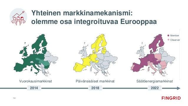 Yhteinen markkinamekanismi: olemme osa integroituvaa Eurooppaa 14 Vuorokausimarkkinat Päivänsisäiset markkinat Säätöenergi...