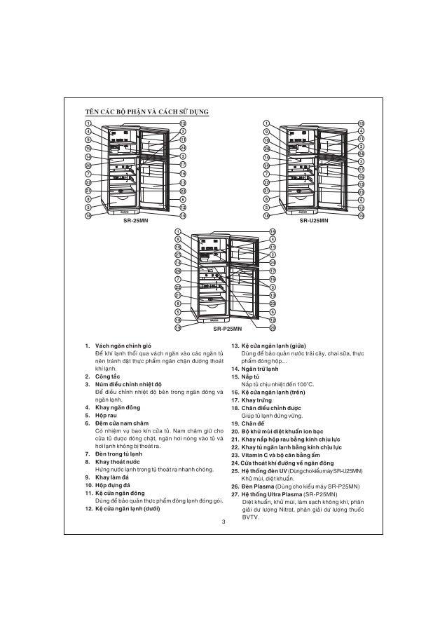 Hướng dẫn sử dụng tủ lạnh sanyo Slide 3