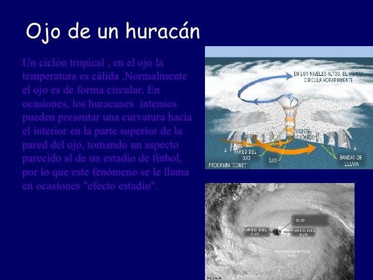 Huracanes Slide 3