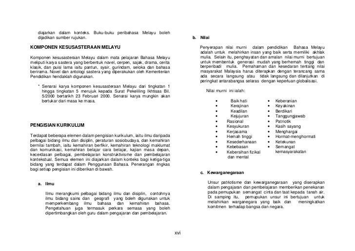 Huraian Sukatan Pelajaran Bm T11