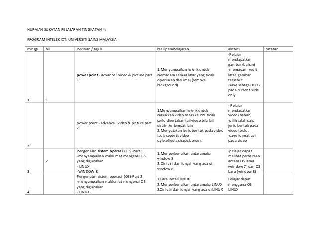 HURAIAN SUKATAN PELAJARAN TINGKATAN 4:PROGRAM INTELEK ICT: UNIVERSITI SAINS MALAYSIAminggu   bil             Perisian / ta...