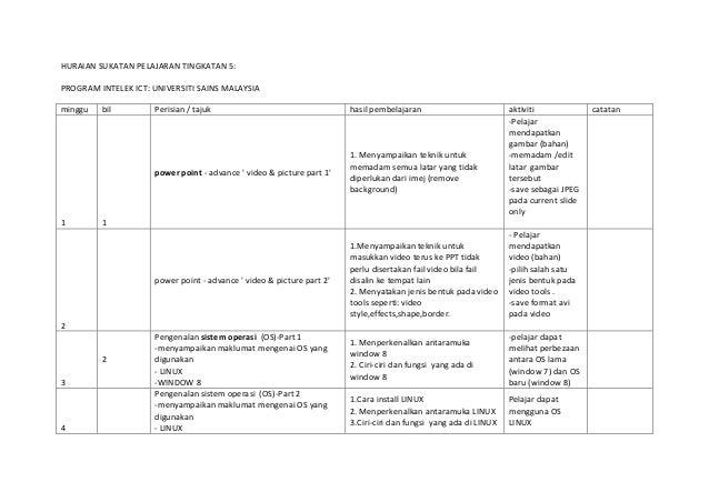 HURAIAN SUKATAN PELAJARAN TINGKATAN 5:PROGRAM INTELEK ICT: UNIVERSITI SAINS MALAYSIAminggu   bil         Perisian / tajuk ...