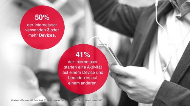 50% der Internetuser verwenden 3 oder mehr Devices. 41% der Internetuser starten eine Aktivität auf einem Device und beend...