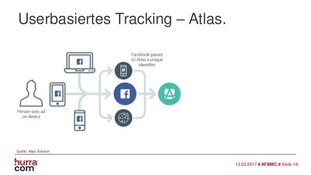 Userbasiertes Tracking – Atlas. 13.03.2017 # AFBMC # Seite 18 Quelle: Atlas Solution