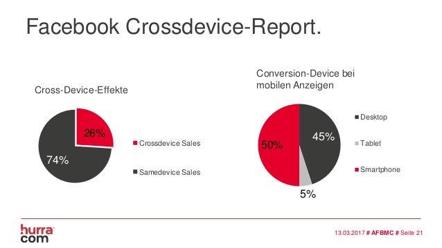 26% 74% Cross-Device-Effekte Crossdevice Sales Samedevice Sales 13.03.2017 # AFBMC # Seite 21 45% 5% 50% Conversion-Device...