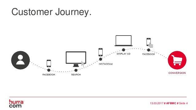 Customer Journey. 13.03.2017 # AFBMC # Seite 4