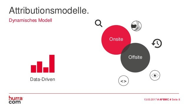 Attributionsmodelle. Dynamisches Modell Onsite Offsite 13.03.2017 # AFBMC # Seite 8 Data-Driven <>