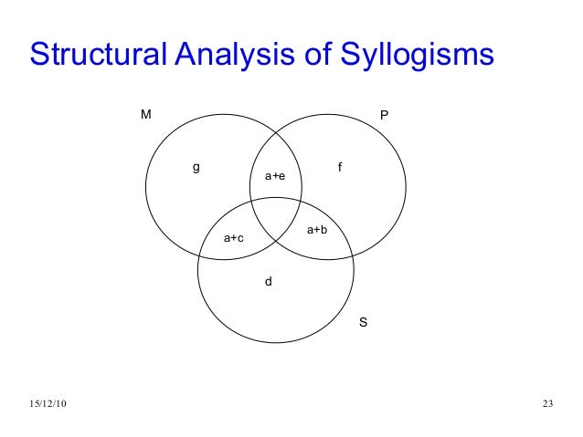 Categorical Syllogism Venn Diagram Eee Auto Electrical Wiring