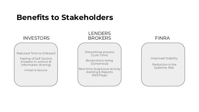 Benefits to Stakeholders INVESTORS LENDERS BROKERS FINRA Improved Stability Reduction in the Systemic Risk Reduced Time to...