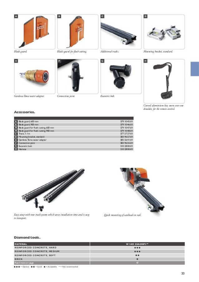 Husqvarna Construction Catalog