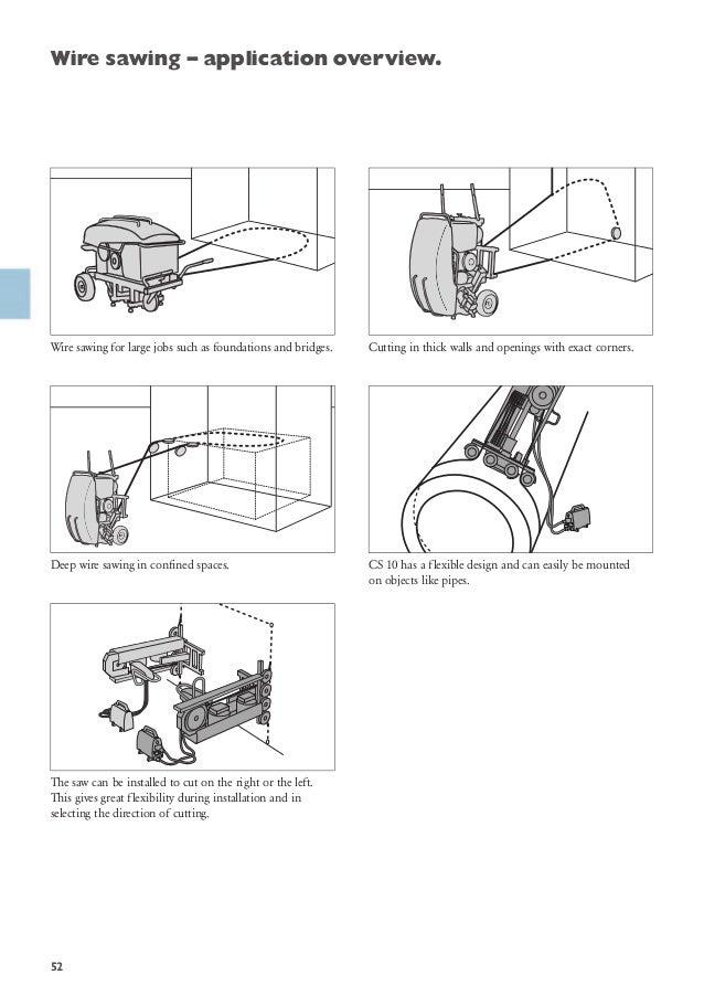 Husqvarna Construction Catalog on