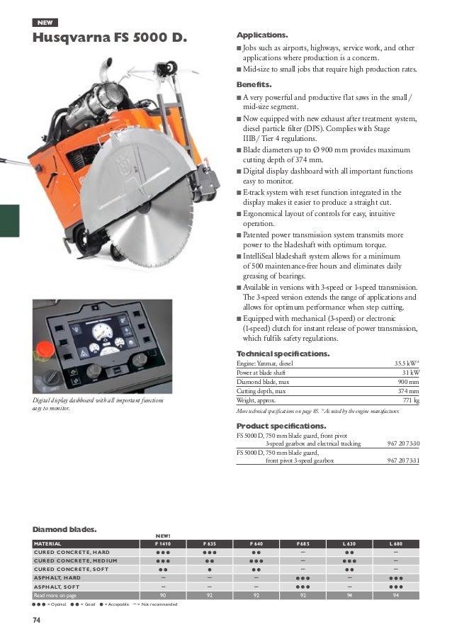 Husqvarna Construction Catalog