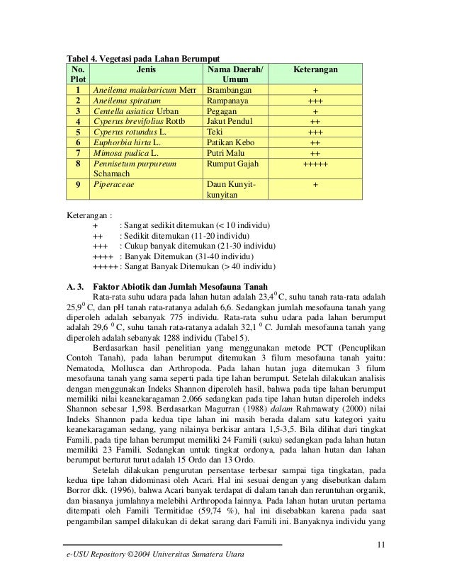 Tabel 4. Vegetasi pada Lahan Berumput No. Jenis Nama Daerah/ Plot Umum Aneilema malabaricum Merr Brambangan 1 Rampanaya An...