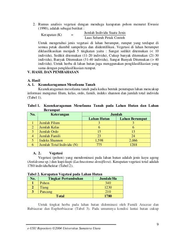2. Rumus analisis vegetasi dengan menduga karapatan pohon menurut Ewusie (1990), adalah sebagai berikut : Jumlah Individu ...