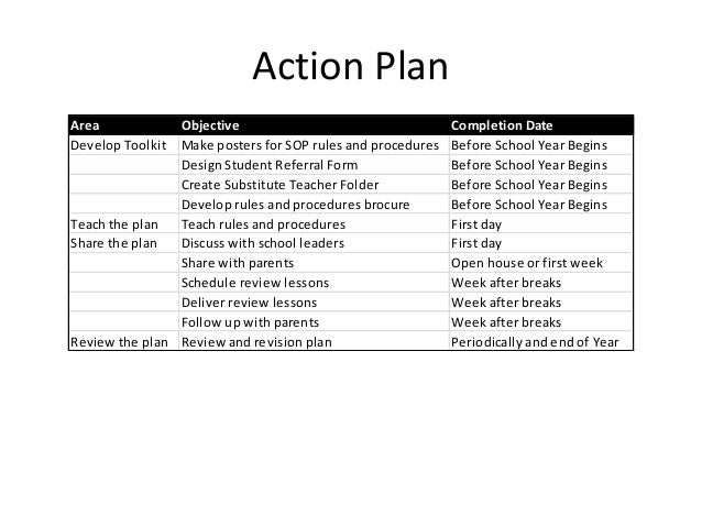 Hutchison P Behavior Management Plan