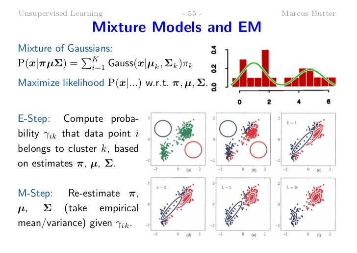 introduction to statistical machine learning