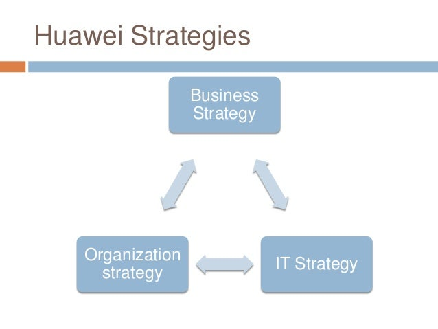 huawei case study The global china-headquartered ict company expanded to london with help from london & partners.