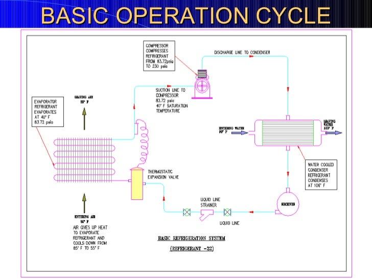 Basic hvac schematics trusted wiring diagram basic hvac system diagram data wiring diagrams u2022 hvac connection diagrams basic hvac schematics asfbconference2016 Gallery