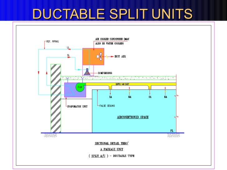 Ductable Split Ac Schematic Diagram - Residential Electrical Symbols •