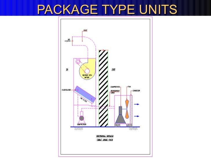 window type air conditioner diagram home air conditioning diagram elsavadorla
