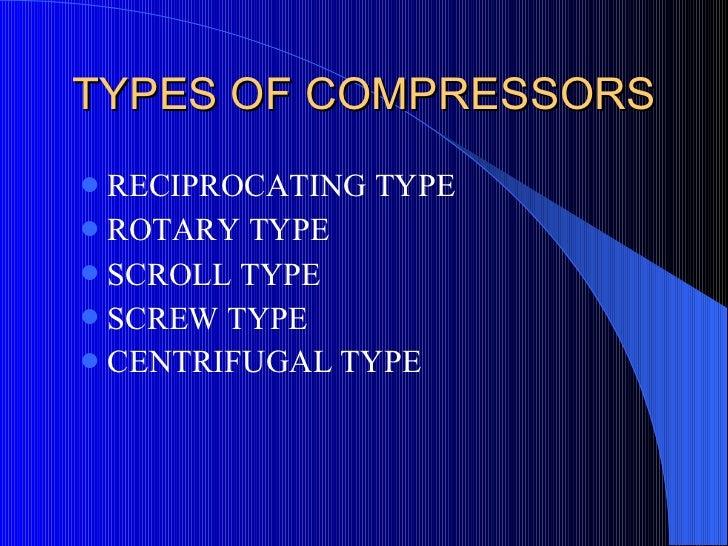 Classification of air compressors.