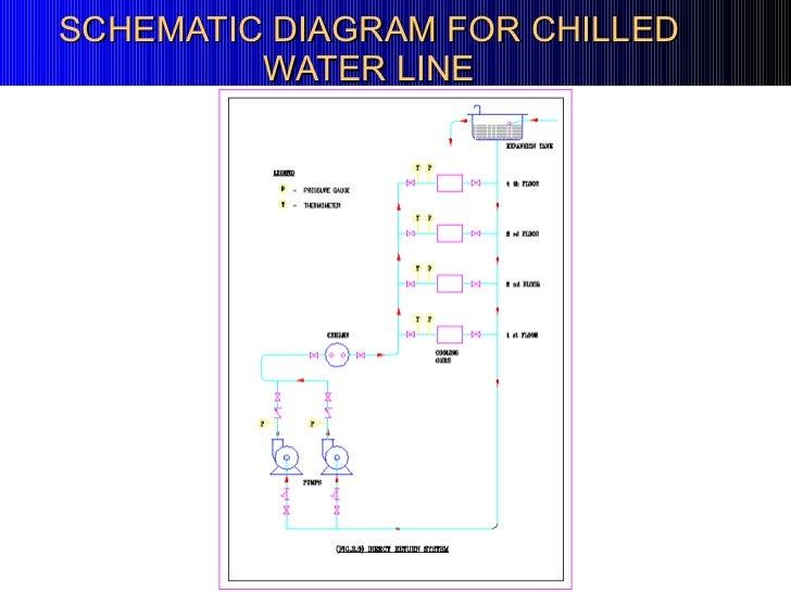 Chiller Flow Diagram Symbol Enthusiast Wiring Diagrams