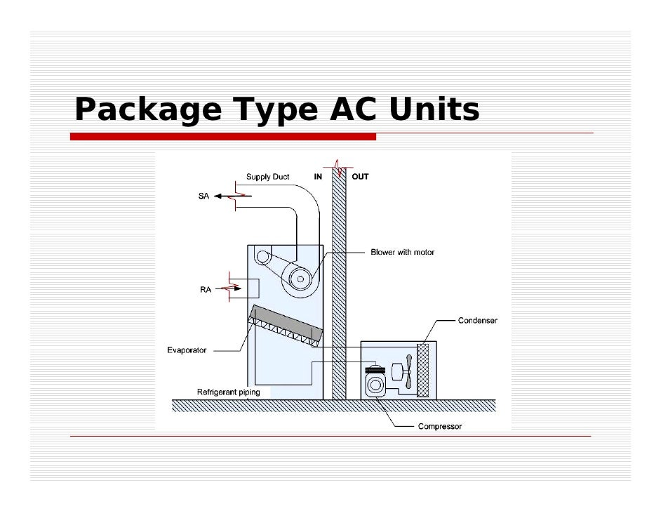 hvac diagrams air conditioning with Hvac 5439869 on Biomass in addition Air Conditioner Wiring Diagram Pdf also 1964 furthermore Index besides Transpired Solar Collectors.