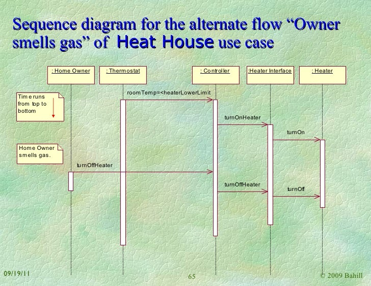 Home Hvac Diagram - Wiring Schematic Database