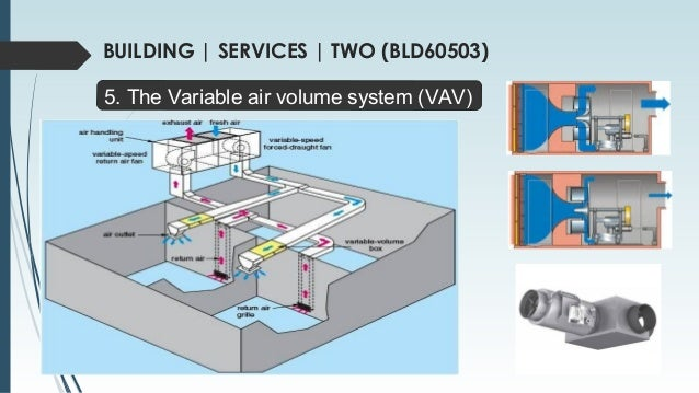 BS 2 Hvac air conditioning 4