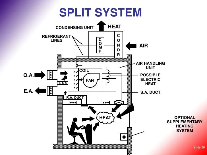Air Handling Unit Wiring Diagram Free Download • Oasis-dl.co on