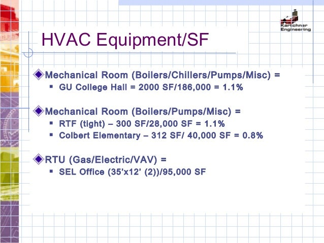 Hvac basics lunch learn for Office design rules of thumb