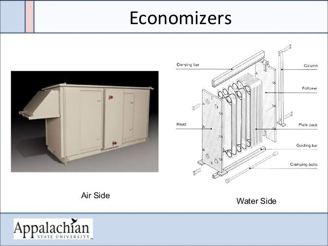 Super Hvac Economizer Diagram General Wiring Diagram Data Wiring Database Denligelartorg