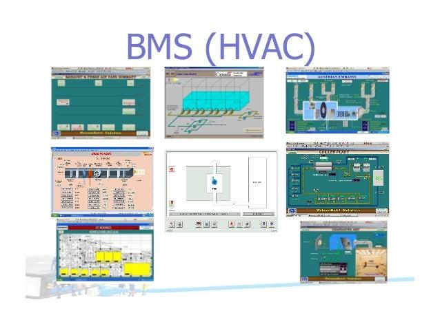 BMS (HVAC)