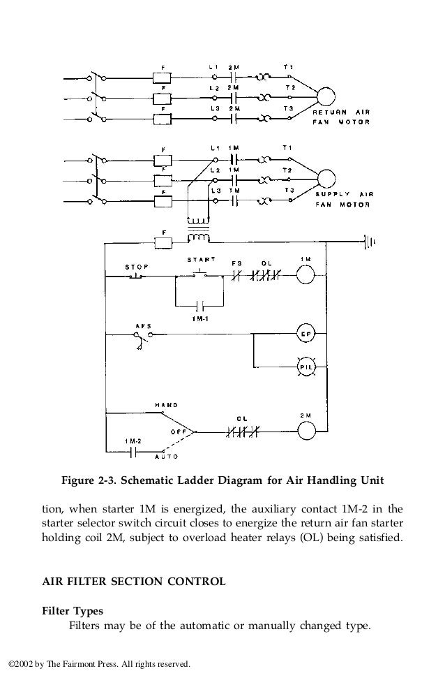 Hvac Control Wire : Fcu control panel wiring diagram